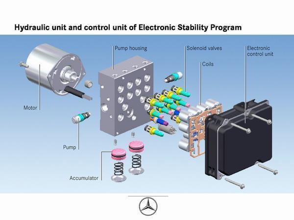 electronic control unit pdf